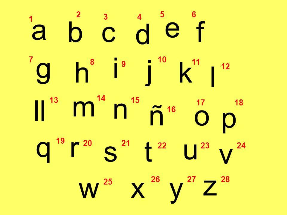 El abecedario español. - ppt descargar