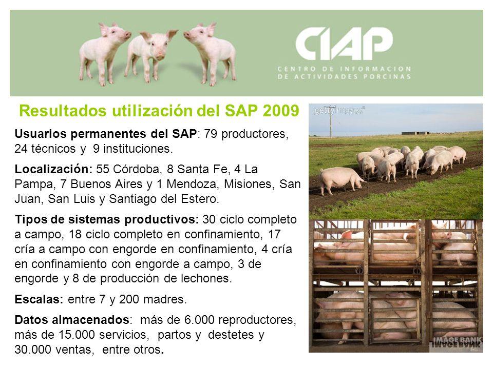 Resultados utilización del SAP 2009