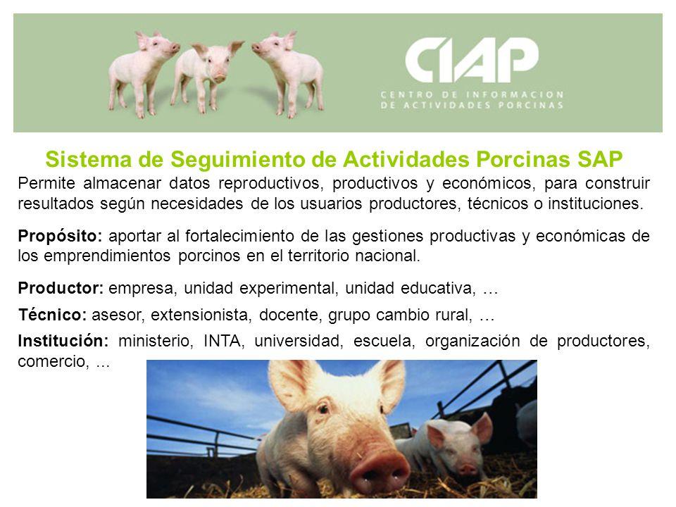 Sistema de Seguimiento de Actividades Porcinas SAP