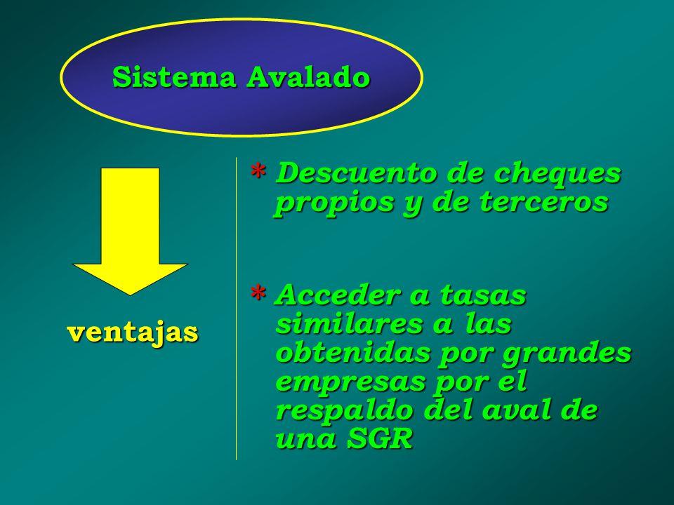 Sistema Avalado Descuento de cheques propios y de terceros.