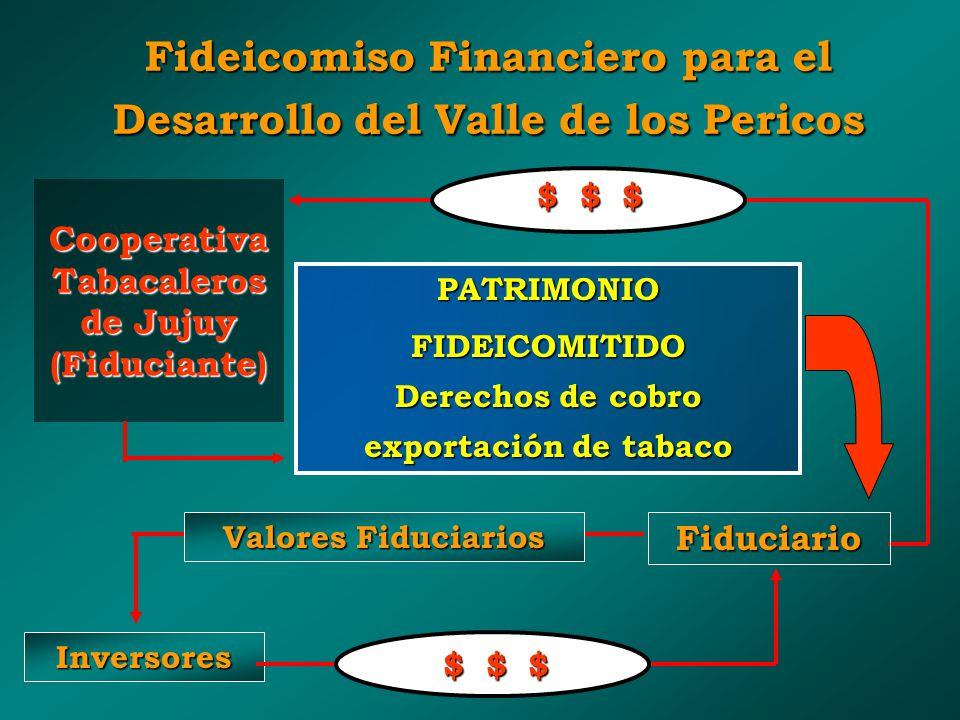 Fideicomiso Financiero para el Desarrollo del Valle de los Pericos