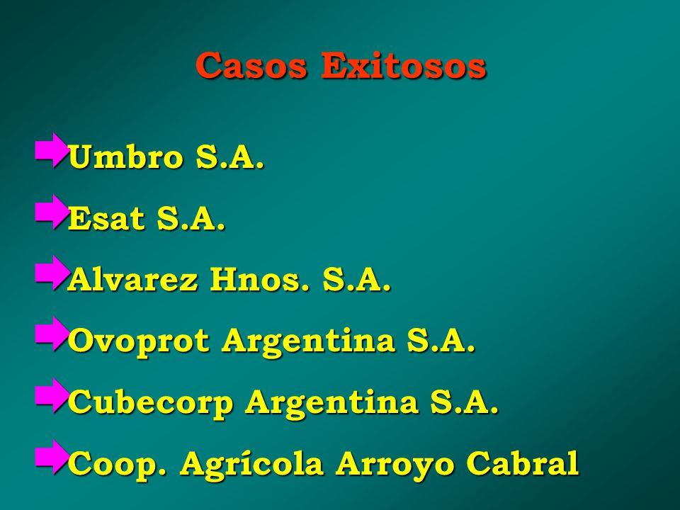 Casos Exitosos Umbro S.A. Esat S.A. Alvarez Hnos. S.A.