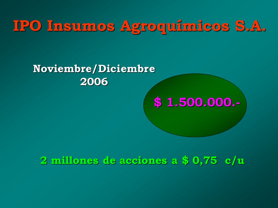 IPO Insumos Agroquímicos S.A.