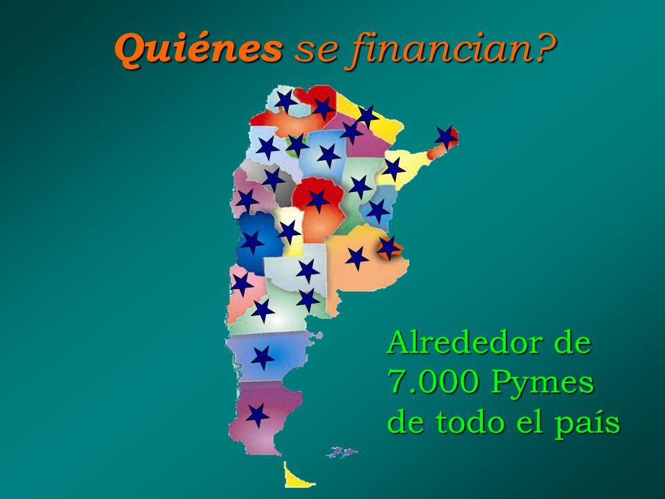 Quiénes se financian Alrededor de 7.000 Pymes de todo el país
