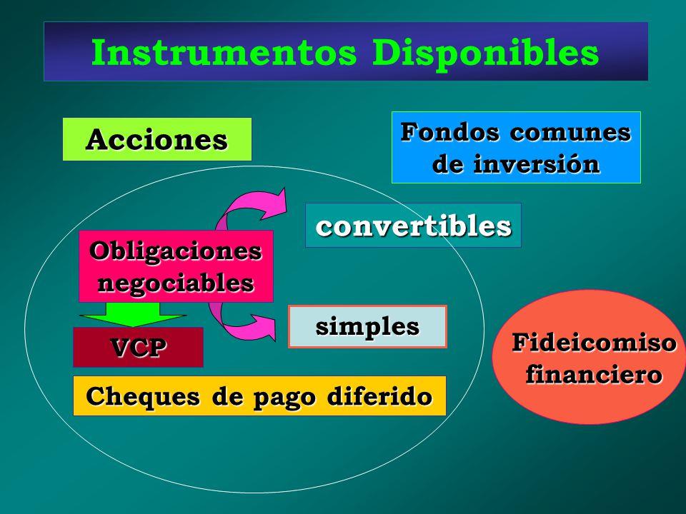 Instrumentos Disponibles