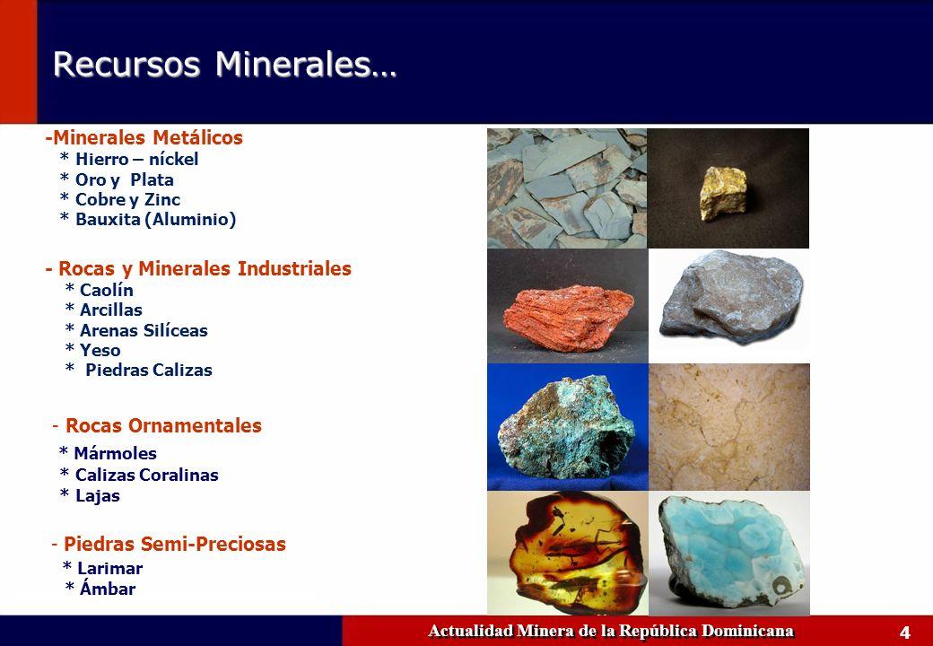 Actualidad Minera de la República Dominicana