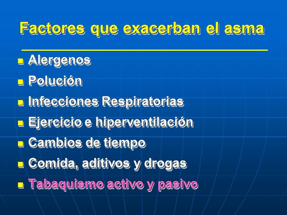 Factores que exacerban el asma