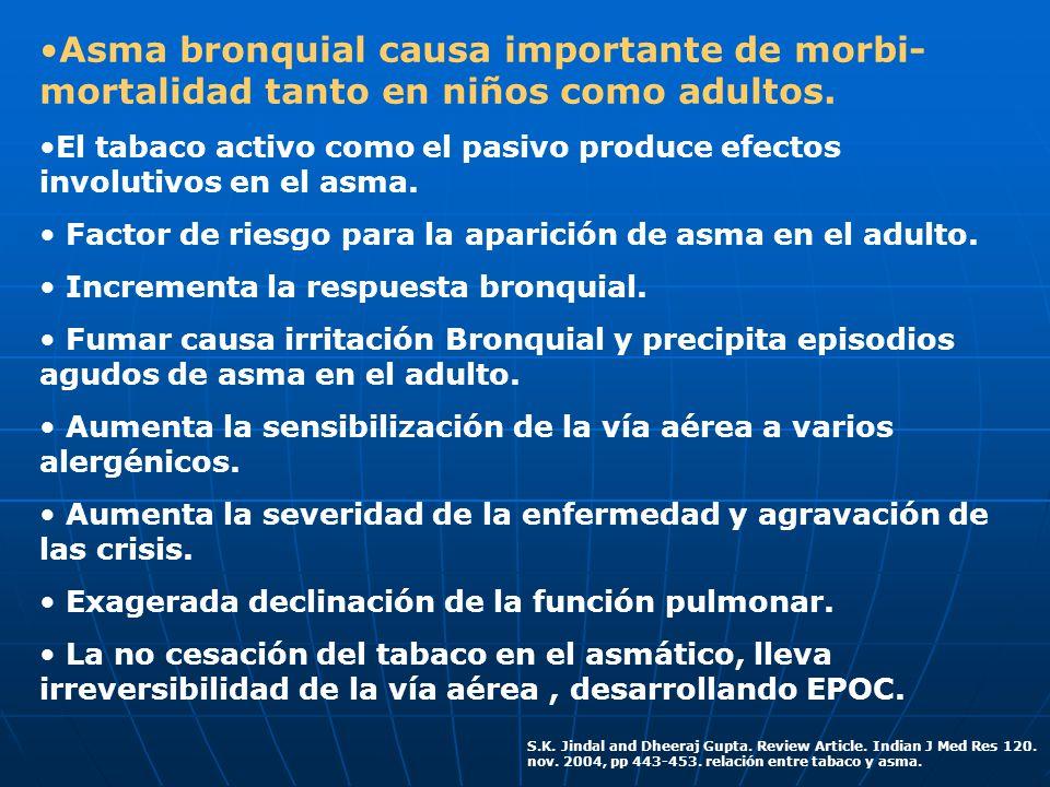 Asma bronquial causa importante de morbi-mortalidad tanto en niños como adultos.