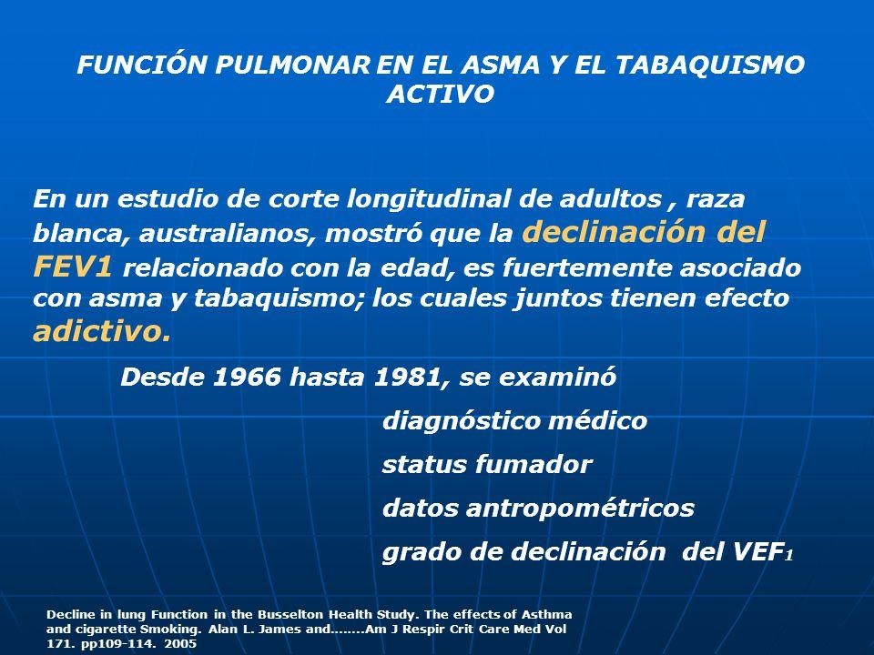 FUNCIÓN PULMONAR EN EL ASMA Y EL TABAQUISMO ACTIVO