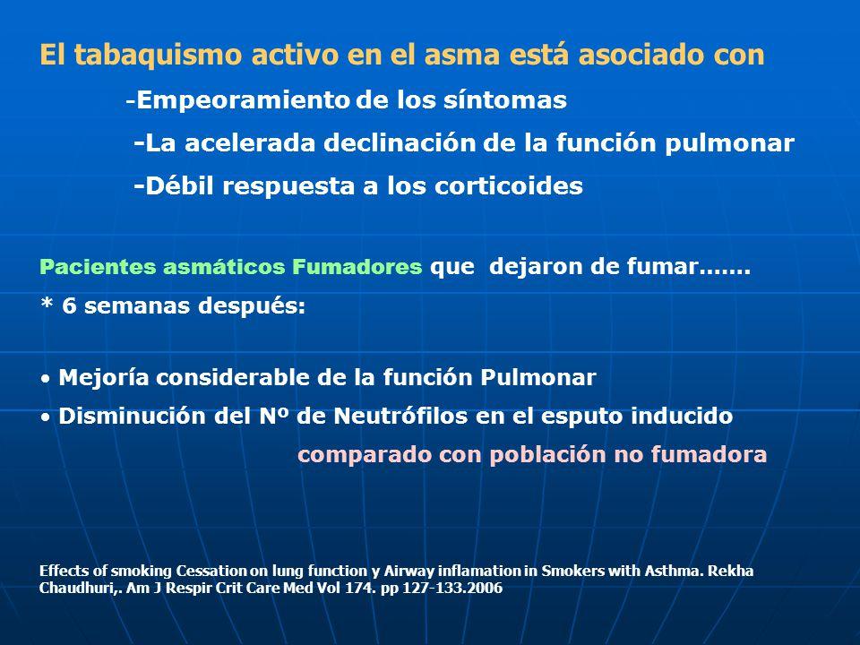 El tabaquismo activo en el asma está asociado con