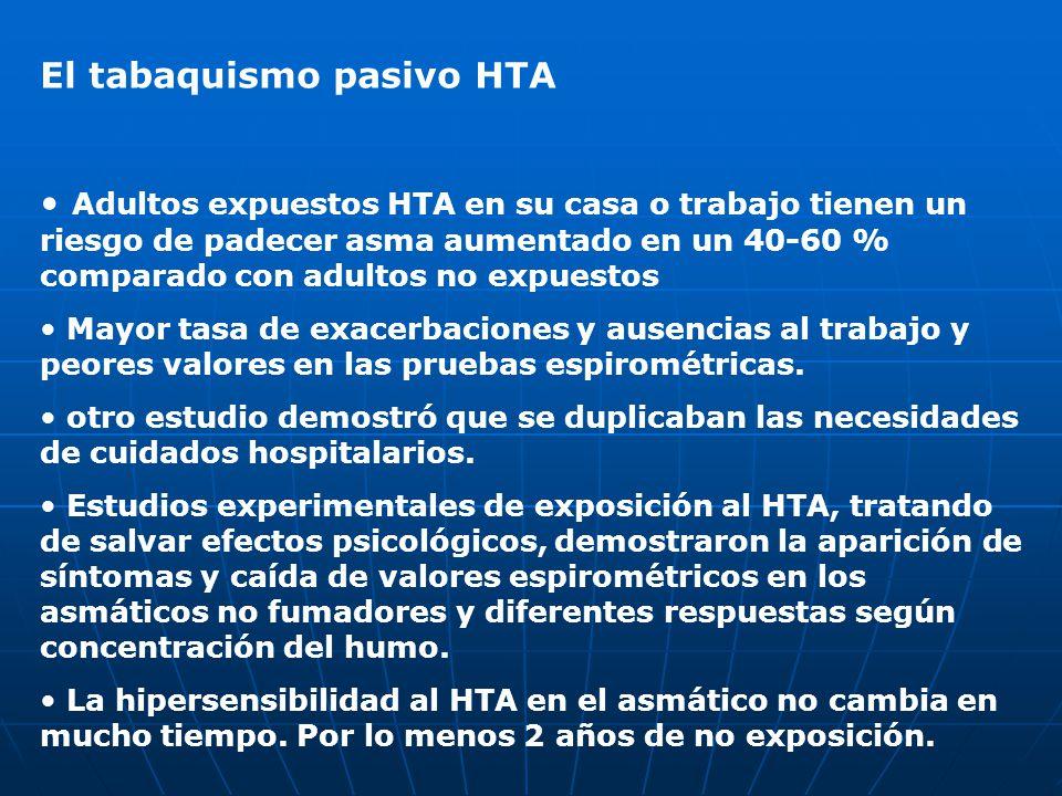 El tabaquismo pasivo HTA