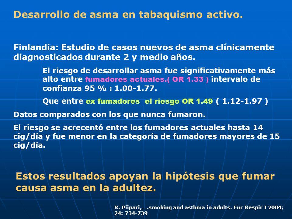 Desarrollo de asma en tabaquismo activo.
