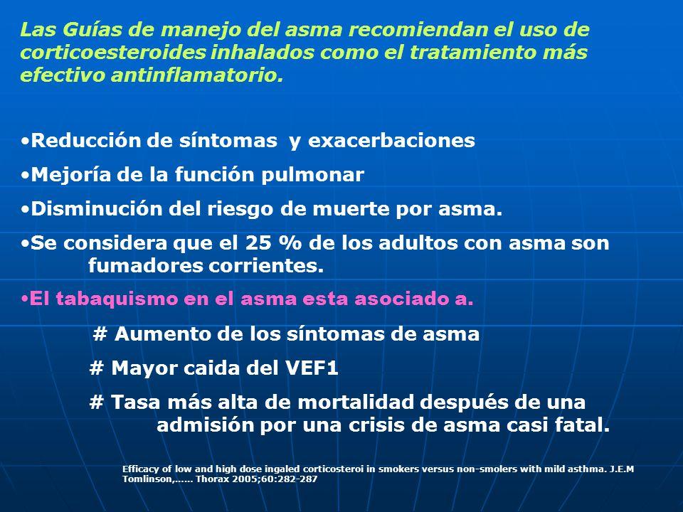 Reducción de síntomas y exacerbaciones Mejoría de la función pulmonar
