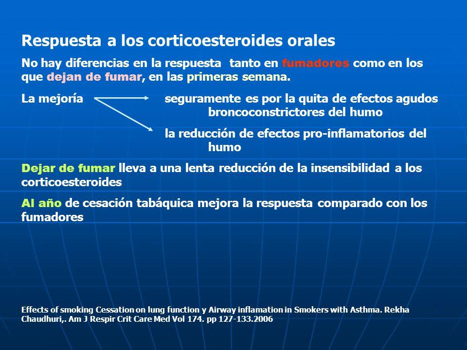 Respuesta a los corticoesteroides orales