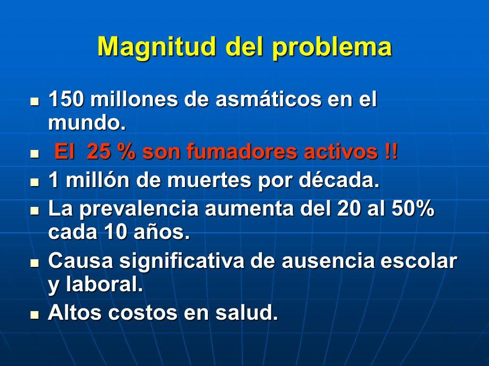 Magnitud del problema 150 millones de asmáticos en el mundo.