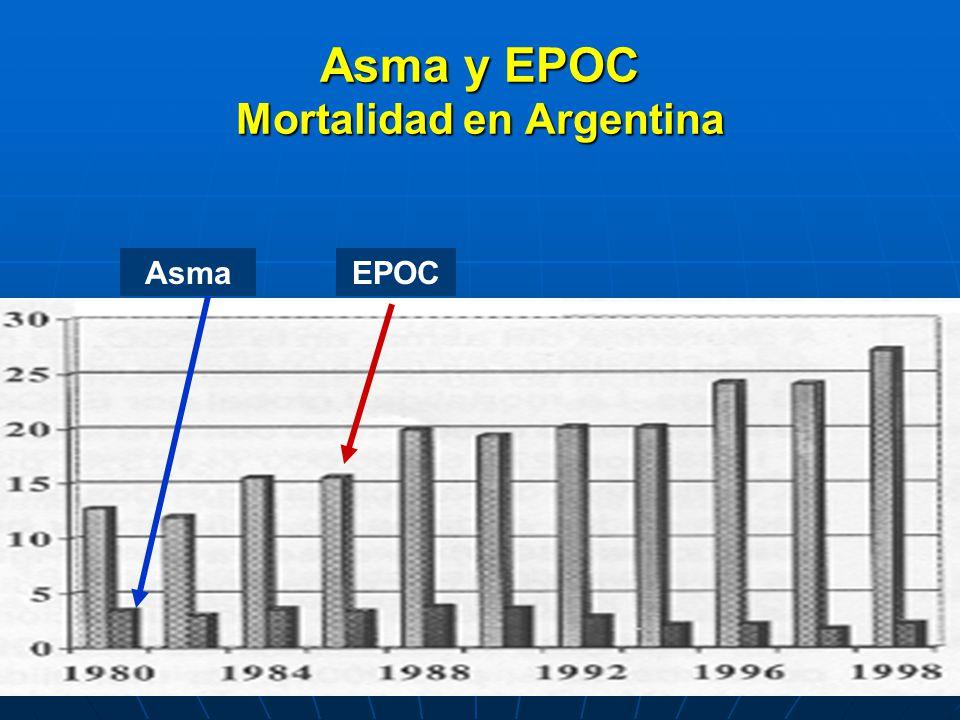Asma y EPOC Mortalidad en Argentina