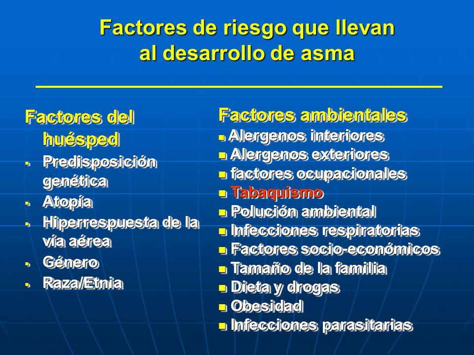 Factores de riesgo que llevan al desarrollo de asma