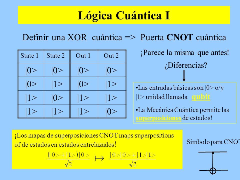 Lógica Cuántica I |0> |1>