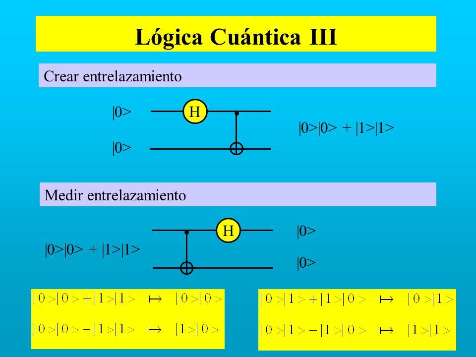 Lógica Cuántica III Crear entrelazamiento H |0>