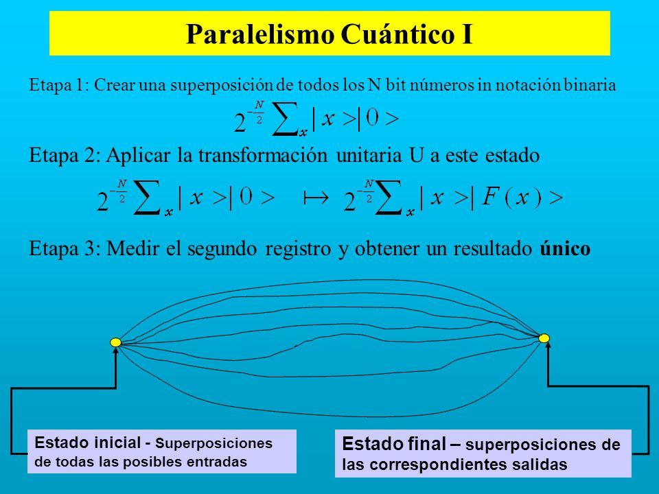 Paralelismo Cuántico I