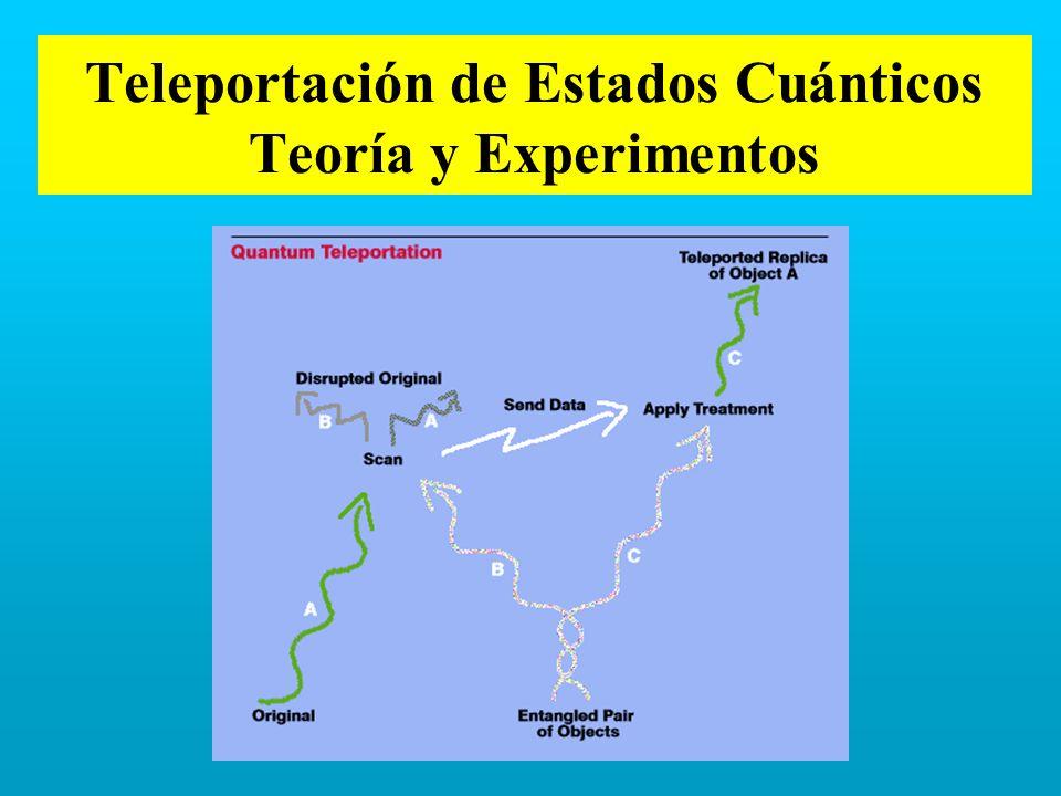Teleportación de Estados Cuánticos Teoría y Experimentos