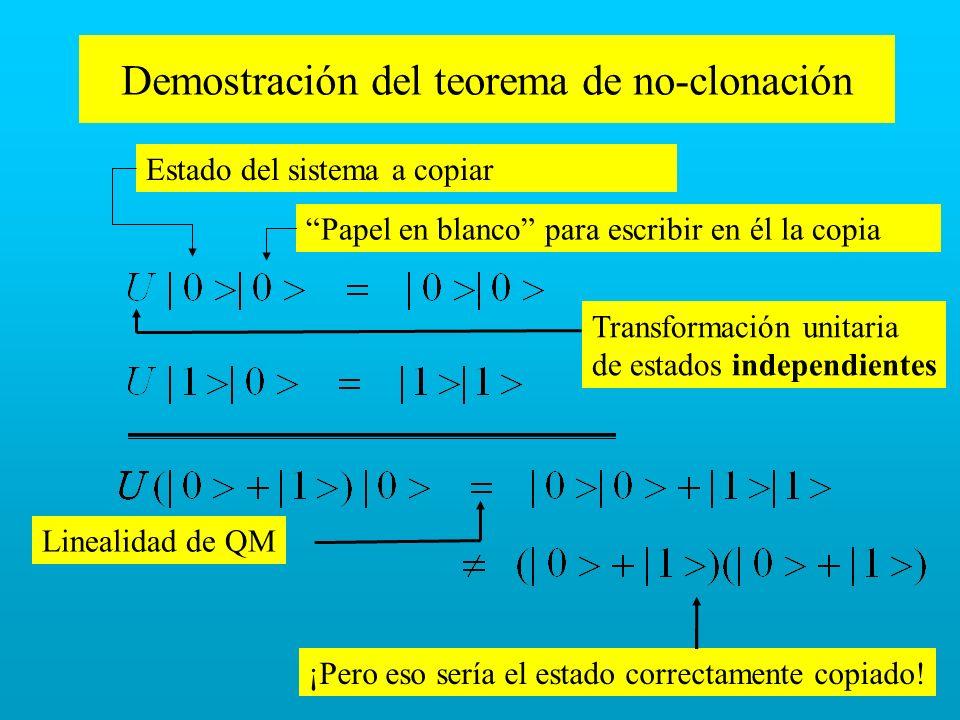 Demostración del teorema de no-clonación