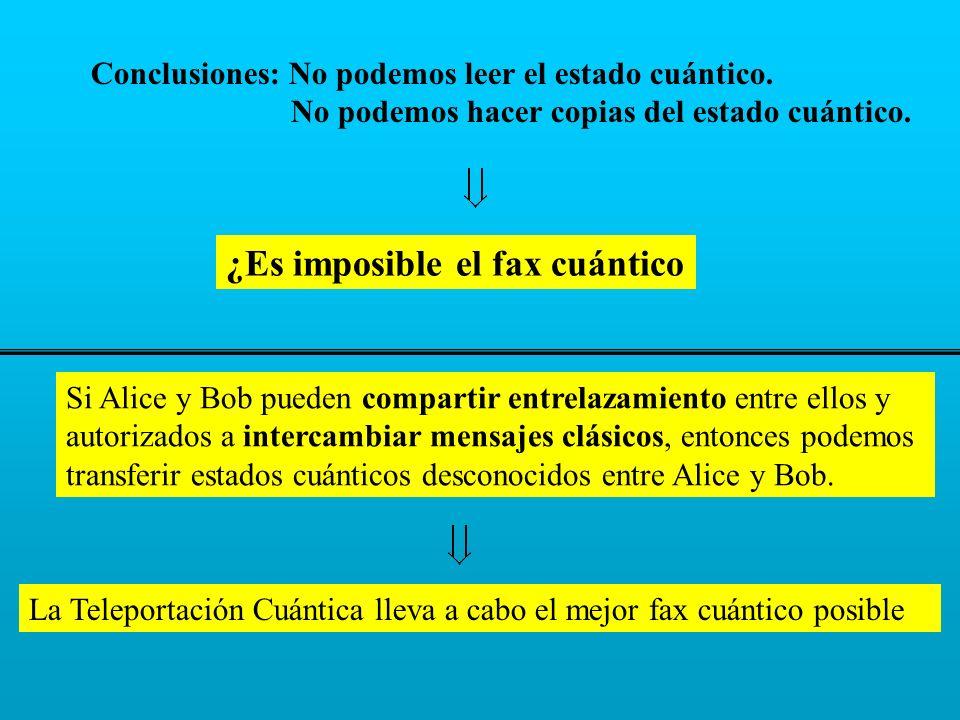 ¿Es imposible el fax cuántico