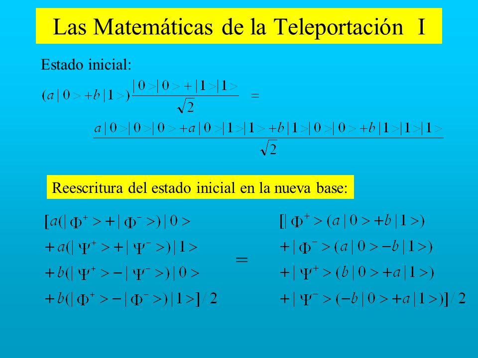 Las Matemáticas de la Teleportación I