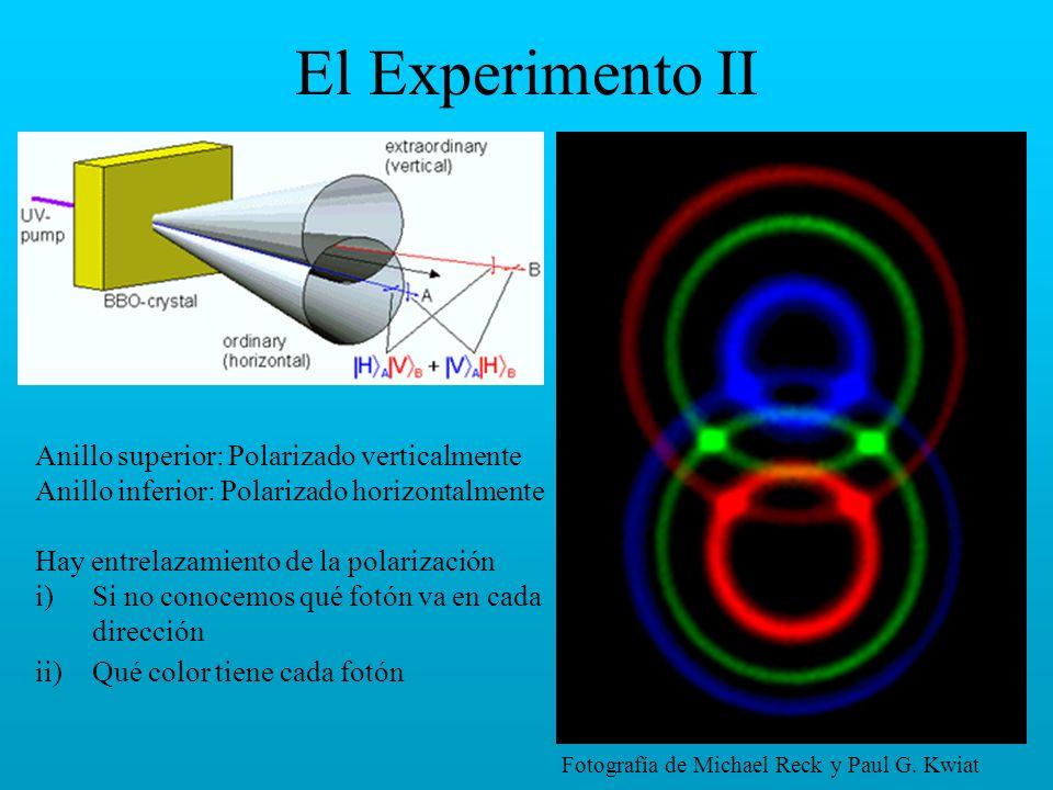 El Experimento II Anillo superior: Polarizado verticalmente