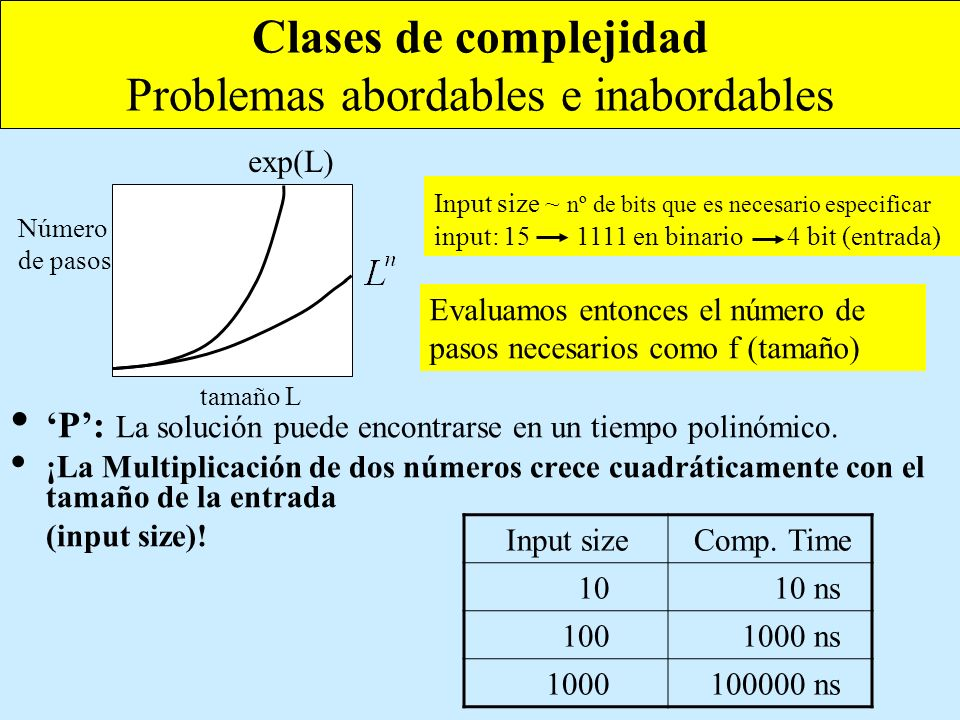 Clases de complejidad Problemas abordables e inabordables