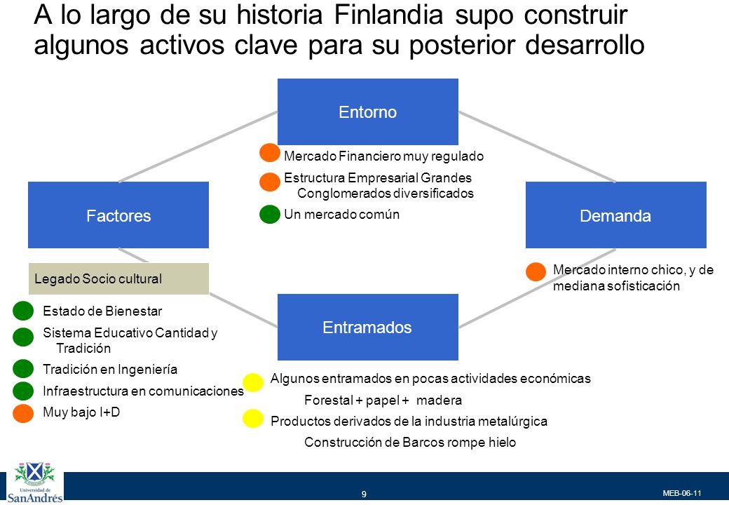 En los años 80 Finlandia da los primeros pasos en políticas de competitividad