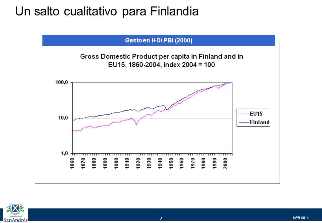 Volumen de producción de manufactura en Finlandia (Billones de Euros)