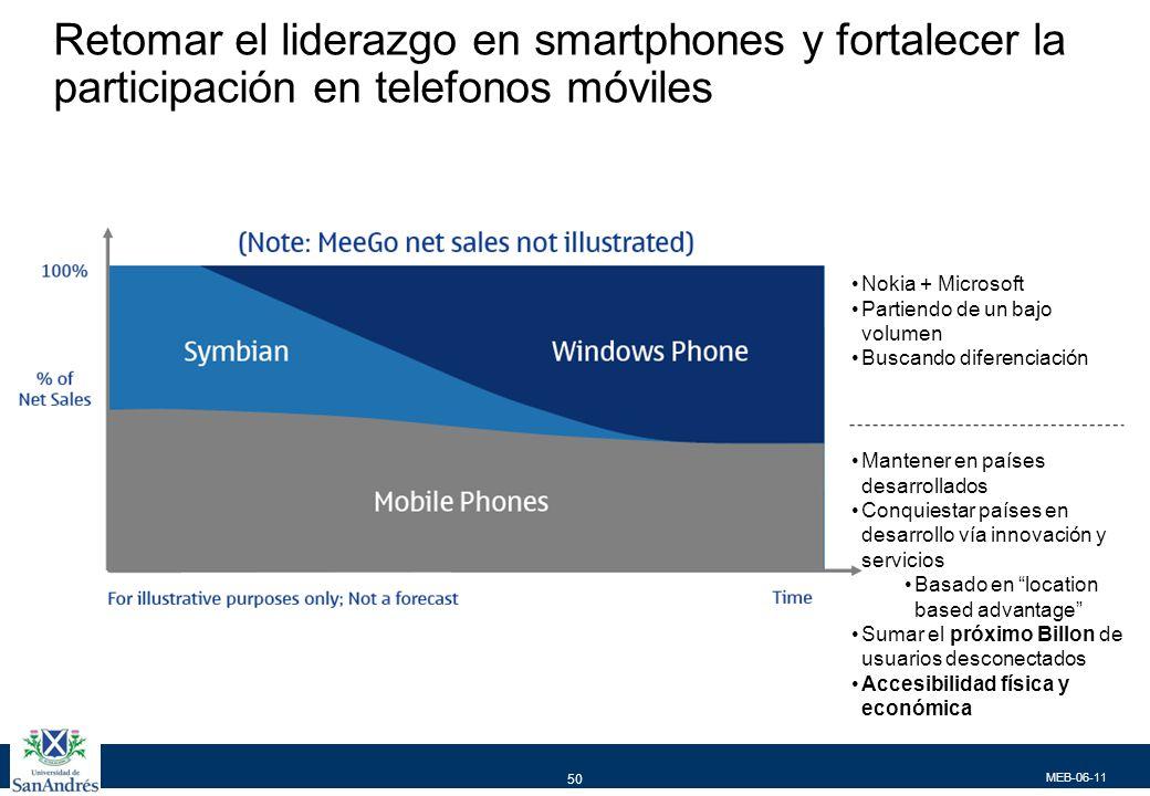 La estrategia para Smartphones: Nokia se une a Microsoft para competir bajo un nuevo paradigma: