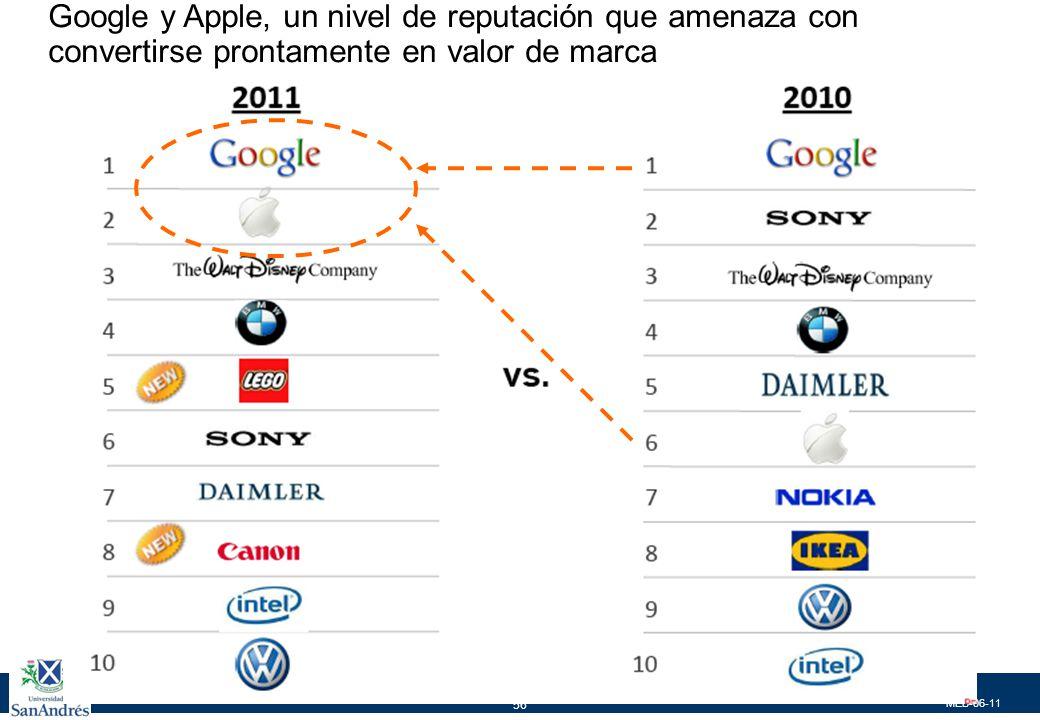 …y que vienen avanzando en reputación en los destinos objetivo de Nokia