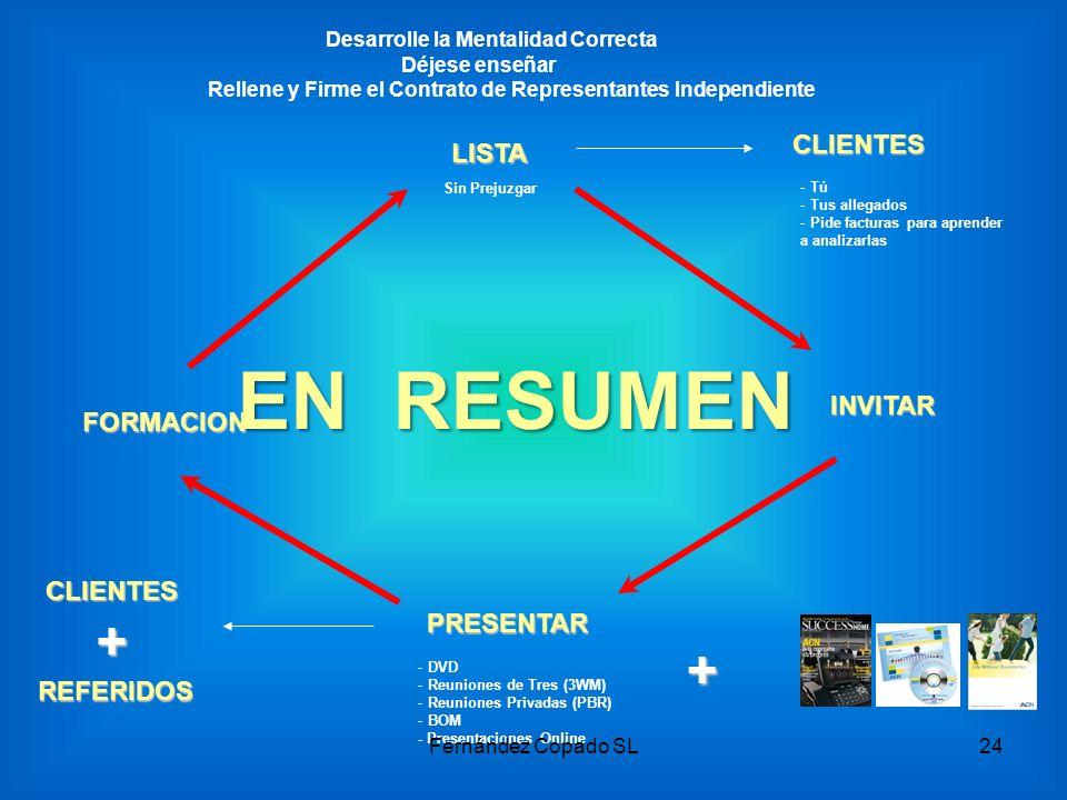 EN RESUMEN + + CLIENTES LISTA INVITAR FORMACION CLIENTES PRESENTAR