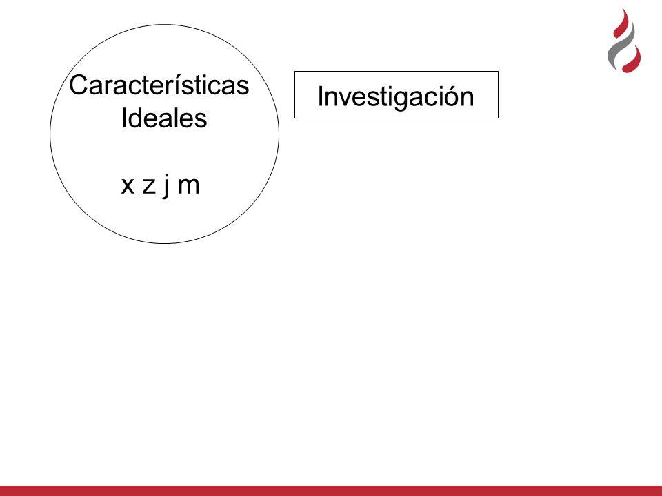 Características Ideales x z j m Investigación