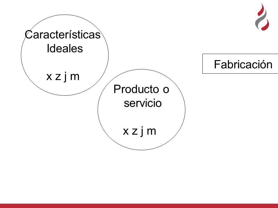 Características Ideales x z j m Fabricación Producto o servicio x z j m