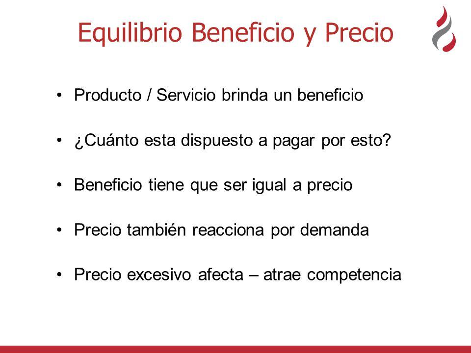 Equilibrio Beneficio y Precio