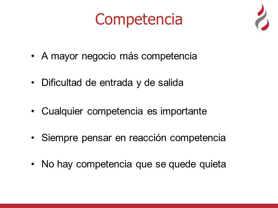 Competencia A mayor negocio más competencia