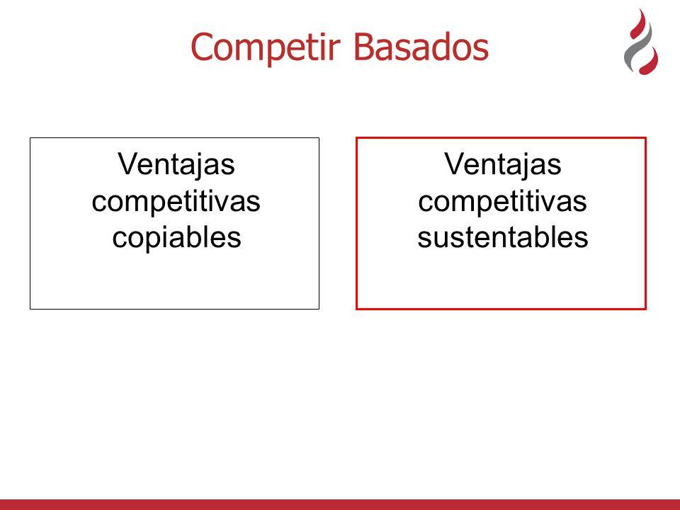 Competir Basados Ventajas competitivas copiables