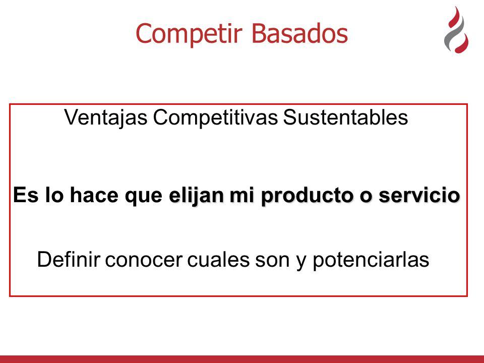 Competir Basados Es lo hace que elijan mi producto o servicio