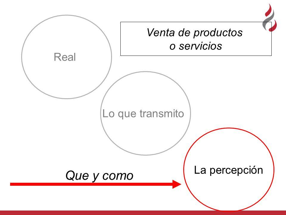 Que y como Venta de productos o servicios Real Lo que transmito