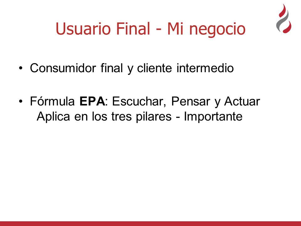 Usuario Final - Mi negocio