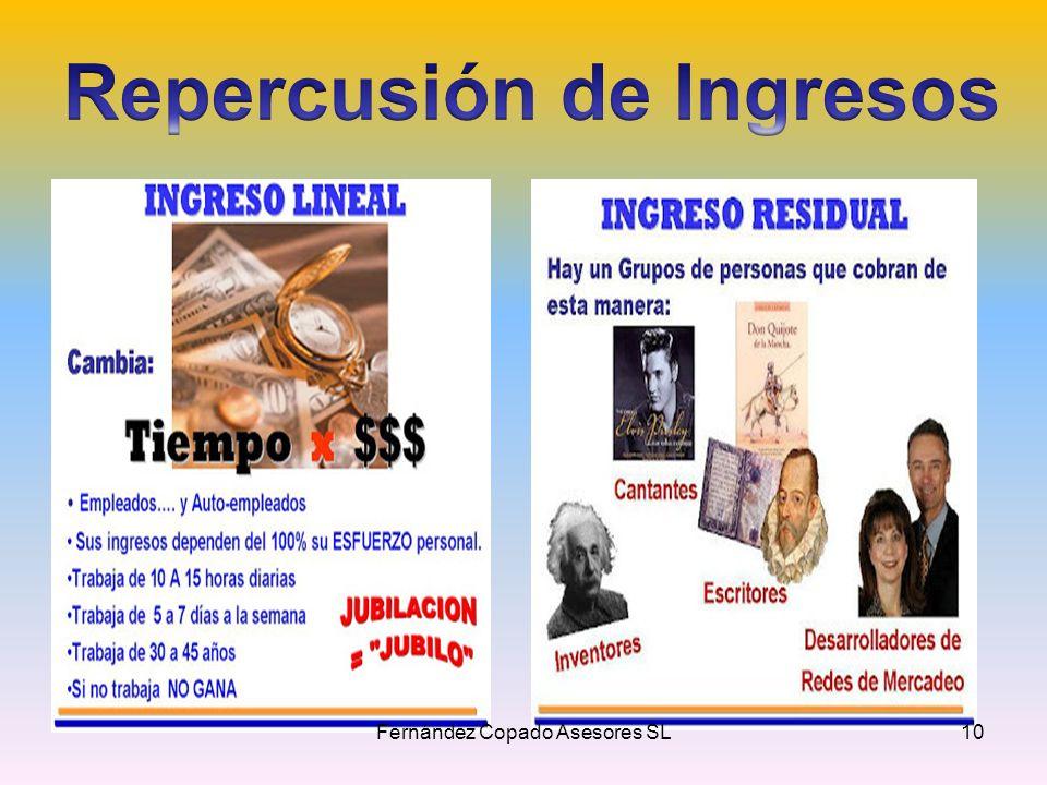 Repercusión de Ingresos
