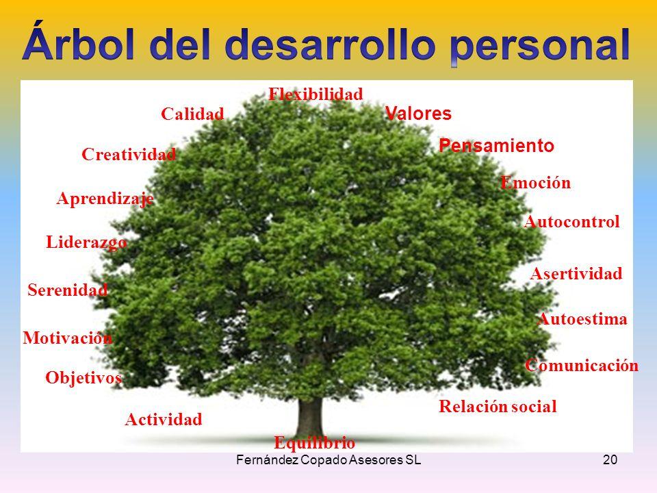 Árbol del desarrollo personal