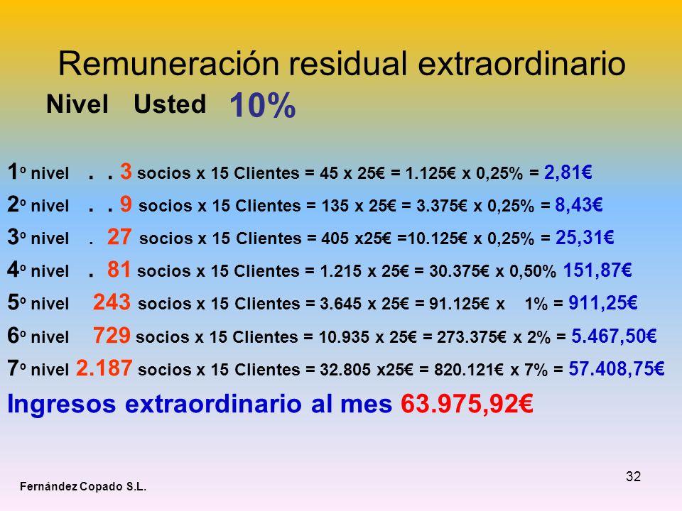 Remuneración residual extraordinario