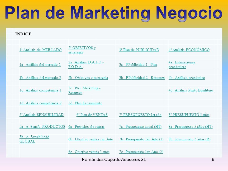 Plan de Marketing Negocio