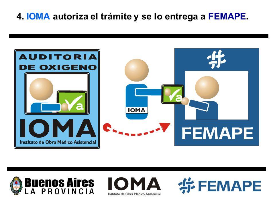 4. IOMA autoriza el trámite y se lo entrega a FEMAPE.