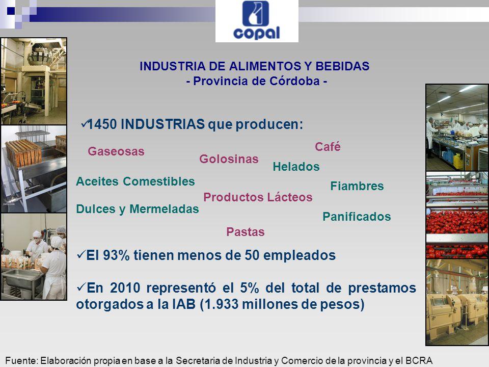 INDUSTRIA DE ALIMENTOS Y BEBIDAS - Provincia de Córdoba -