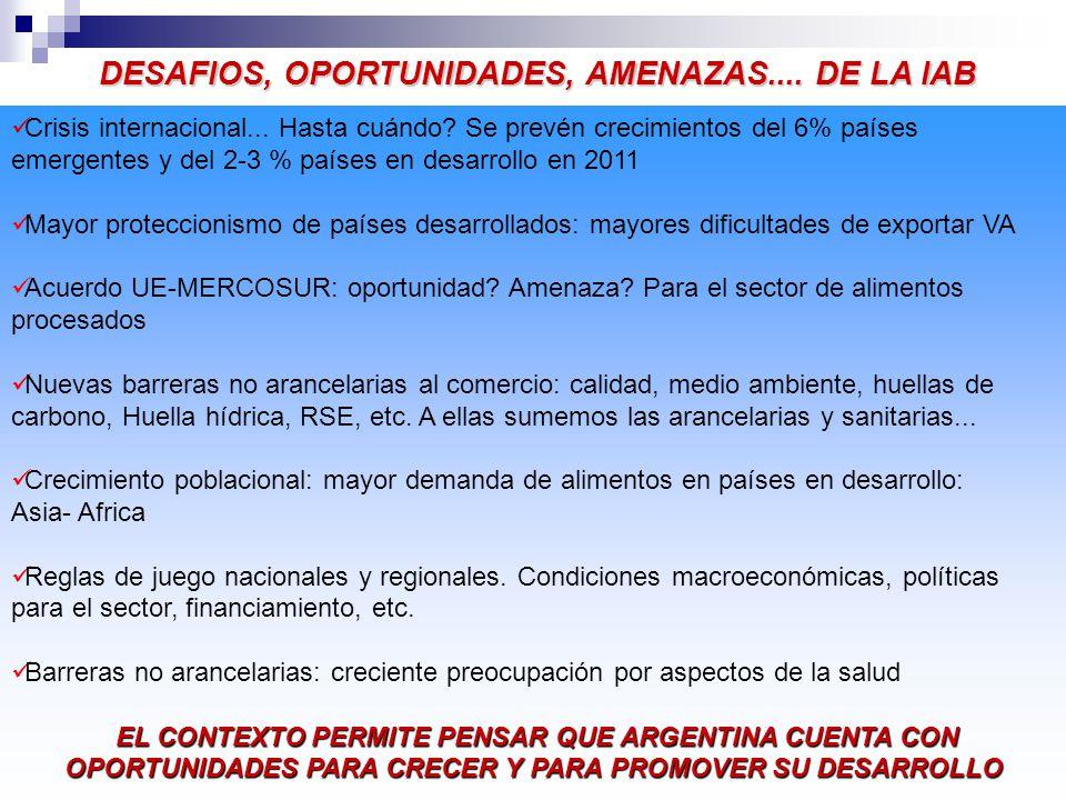 DESAFIOS, OPORTUNIDADES, AMENAZAS.... DE LA IAB